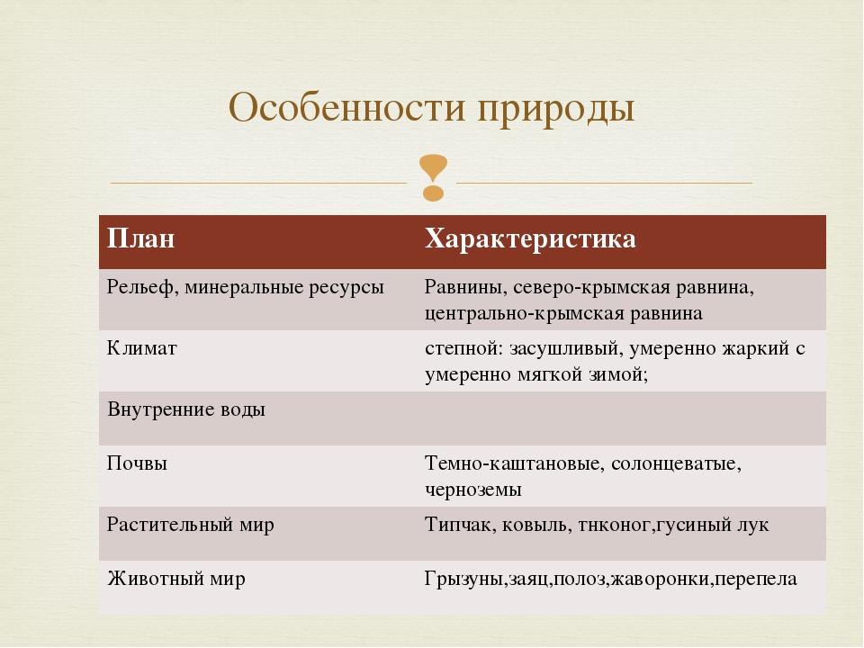Особенности природы План Характеристика Рельеф, минеральные ресурсы Равнины,...