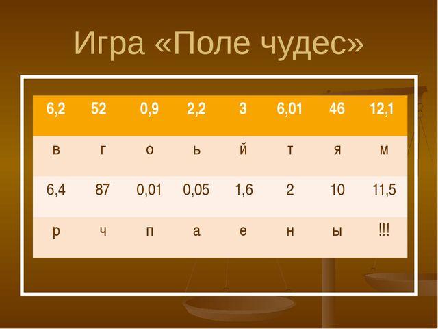 Игра «Поле чудес» 6,2 52 0,9 2,2 3 6,01 46 12,1 в г о ь й т я м 6,4 87 0,01 0...