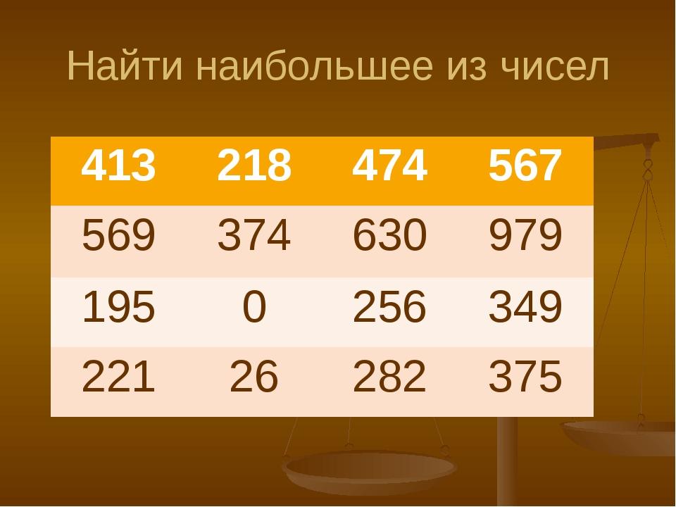 Найти наибольшее из чисел 413 218 474 567 569 374 630 979 195 0 256 349 221 2...