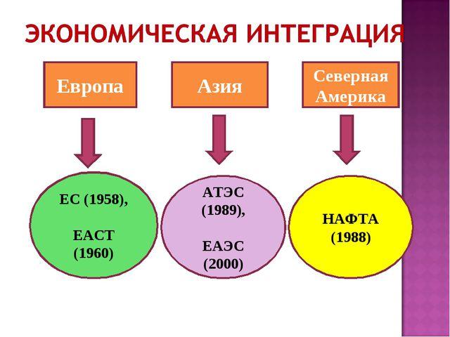 Европа Азия Северная Америка ЕС (1958), ЕАСТ (1960) АТЭС (1989), ЕАЭС (2000)...
