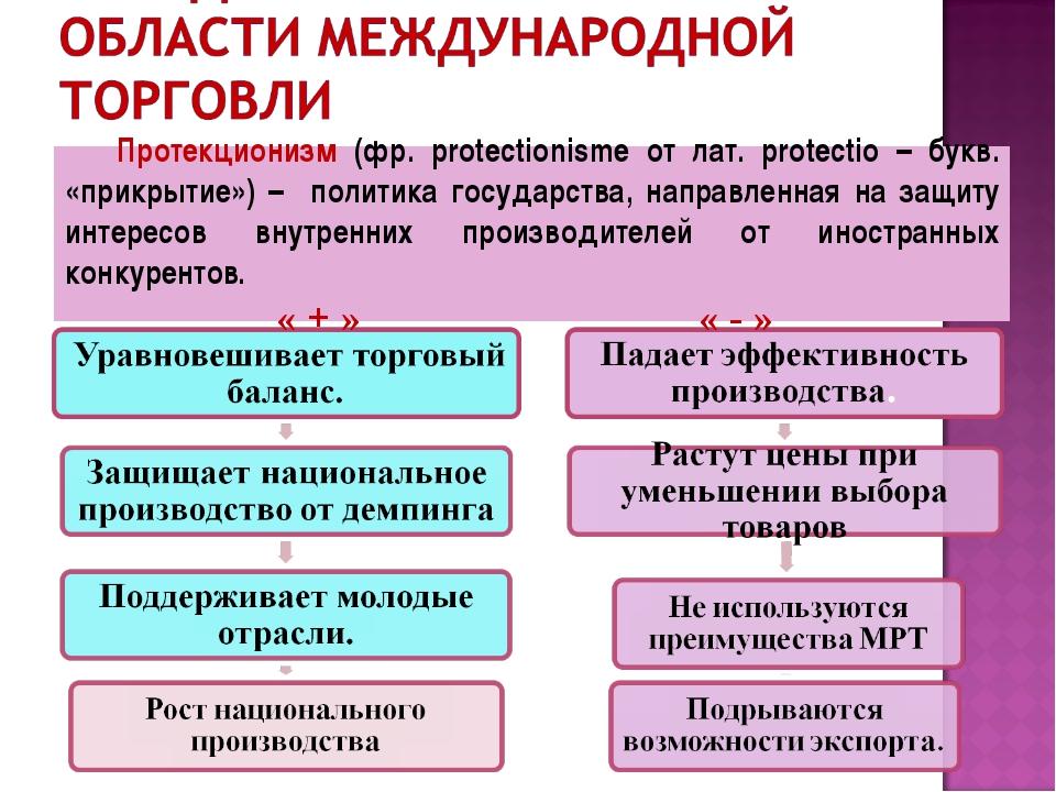 Протекционизм (фр. protectionisme от лат. protectio – букв. «прикрытие») – по...