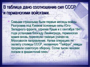 В таблице дано соотношение сил СССР и германскими войсками. Самыми страшными
