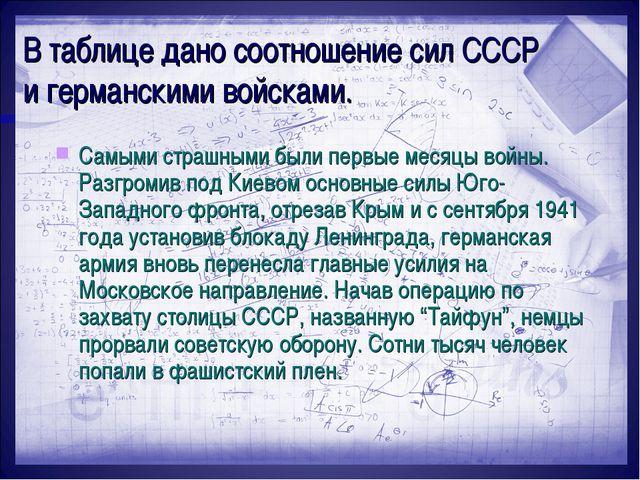 В таблице дано соотношение сил СССР и германскими войсками. Самыми страшными...