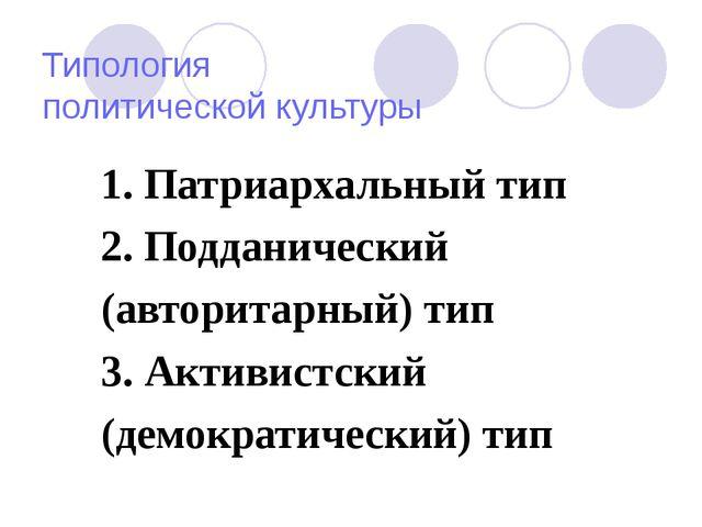 Типология политической культуры 1. Патриархальный тип 2. Подданический (авто...