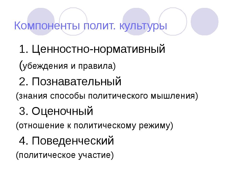 Компоненты полит. культуры 1. Ценностно-нормативный (убеждения и правила) 2....