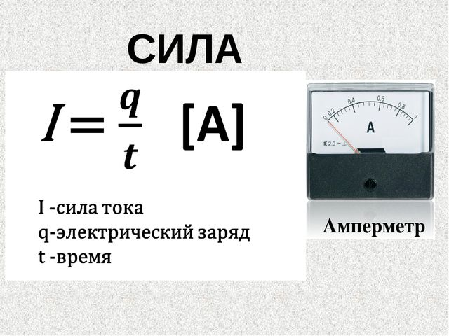 СИЛА ТОКА Амперметр