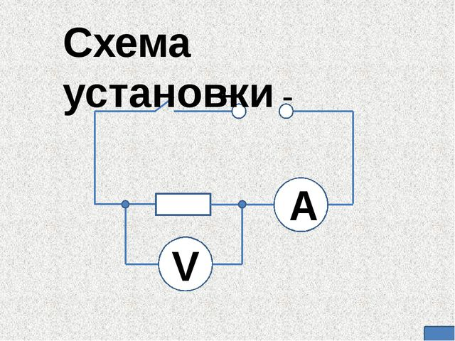 V A + - Схема установки