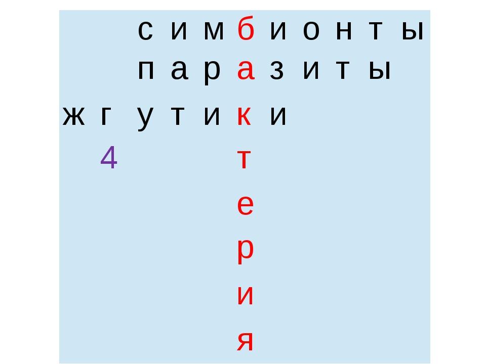 с и м б и о н т ы   п а р а з и т ы  ж г у т и к и      4 т  е ...