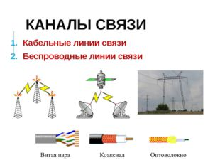 КАНАЛЫ СВЯЗИ Кабельные линии связи Беспроводные линии связи