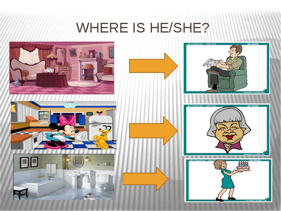 WHERE IS HE/SHE?