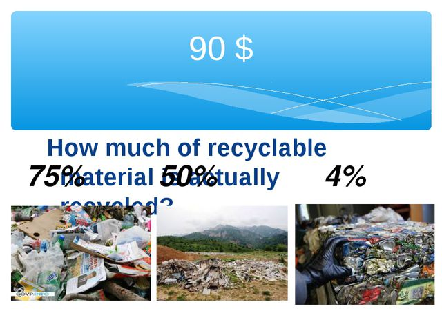 How much of recyclable material is actually recycled? 90 $ 75% 50% 4%