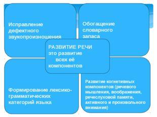 Формирование лексико- грамматических категорий языка Развитие когнетивных ко