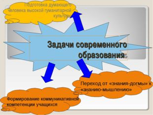Задачи современного образования: Подготовка думающего человека высокой гумани
