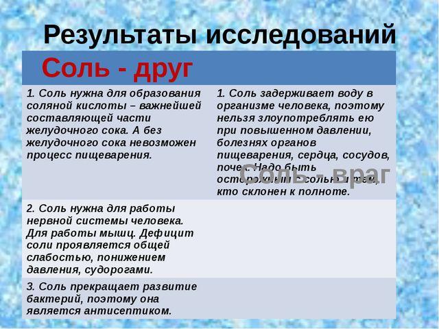 Результаты исследований Соль - враг Соль - друг 1. Соль нужна для образования...
