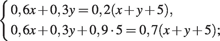 http://sdamgia.ru/formula/0d/0de4c6339cb51361b8cddf7c680009b7p.png