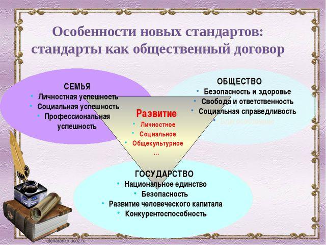 СЕМЬЯ Личностная успешность Социальная успешность Профессиональная успешност...