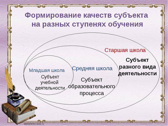 Формирование качеств субъекта на разных ступенях обучения