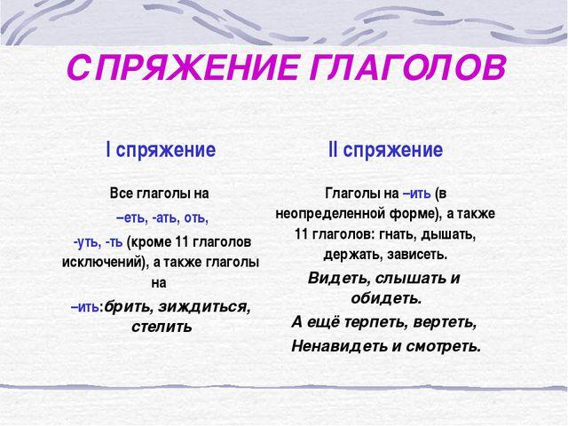 СПРЯЖЕНИЕ ГЛАГОЛОВ I спряжениеII спряжение Все глаголы на –еть, -ать, оть, -...