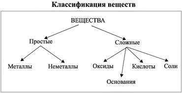 http://him.1september.ru/2008/05/27-1.jpg
