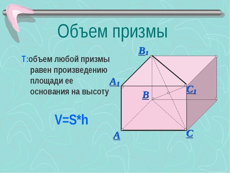 Объем призмы Т:объем любой призмы равен произведению площади ее основания на...