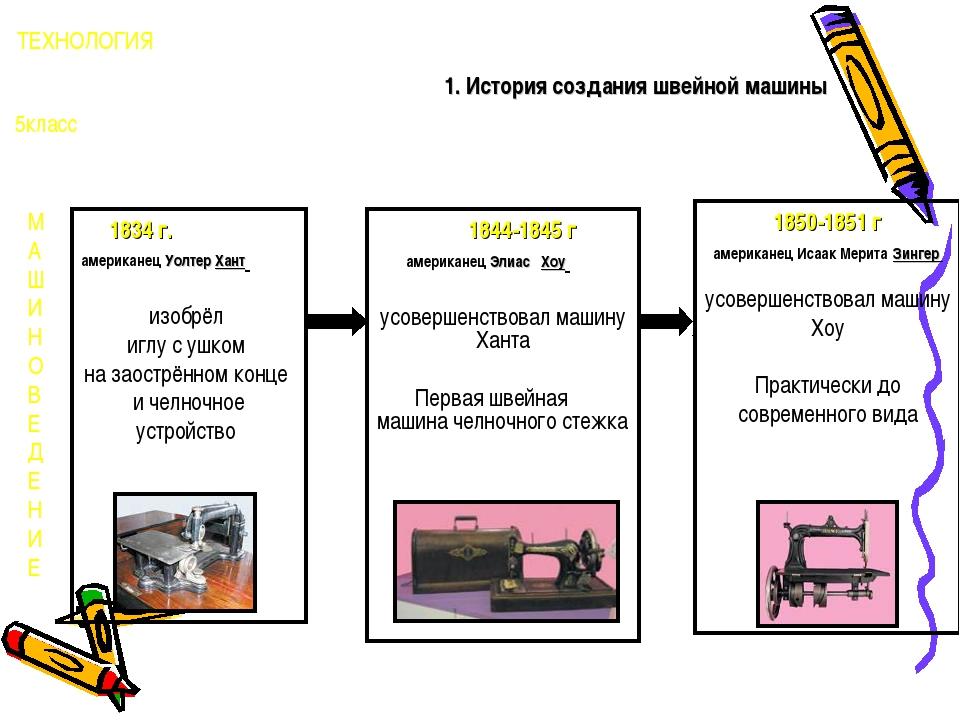 М А Ш И Н О В Е Д Е Н И Е ТЕХНОЛОГИЯ 5класс 1. История создания швейной машины