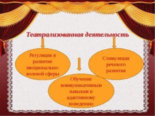 Театрализованная деятельность Регуляция и развитие эмоционально-волевой сфер