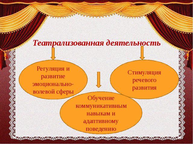 Театрализованная деятельность Регуляция и развитие эмоционально-волевой сфер...