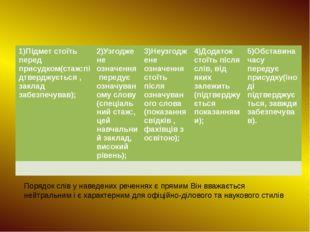 Порядок слів у наведених реченнях є прямим Він вважається нейтральним і є хар