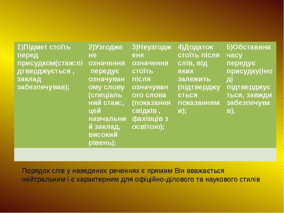 Порядок слів у наведених реченнях є прямим Він вважається нейтральним і є хар...