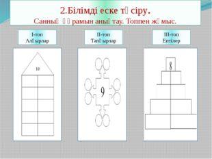2.Білімді еске түсіру. Санның құрамын анықтау. Топпен жұмыс. І-топ Алғырлар І