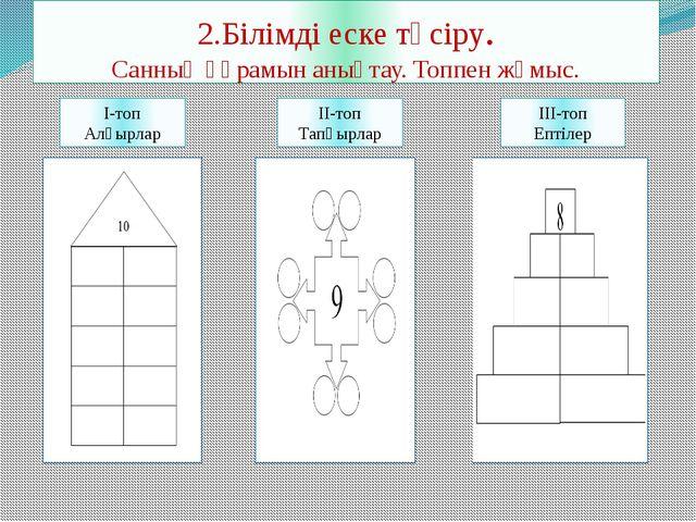 2.Білімді еске түсіру. Санның құрамын анықтау. Топпен жұмыс. І-топ Алғырлар І...