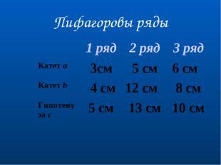Пифагоровы ряды 1 ряд2 ряд3 ряд Катет a3см5 см 6 см Катет b 4 см12 см