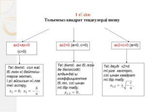 I тәсіл: Толымсыз квадрат теңдеулерді шешу ах2+с=0 (в=0) ах2+вх=0 (с=0)