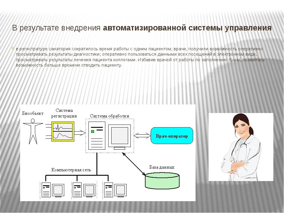 В результате внедренияавтоматизированной системы управления в регистратуре с...