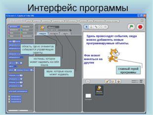 Интерфейс программы главный герой программы Здесь происходят события, сюда мо