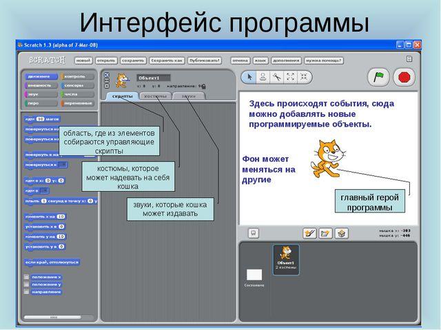 Интерфейс программы главный герой программы Здесь происходят события, сюда мо...