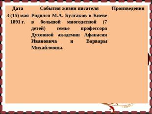 ДатаСобытия жизни писателяПроизведения 3 (15) мая 1891 г.Родился М.А. Булг