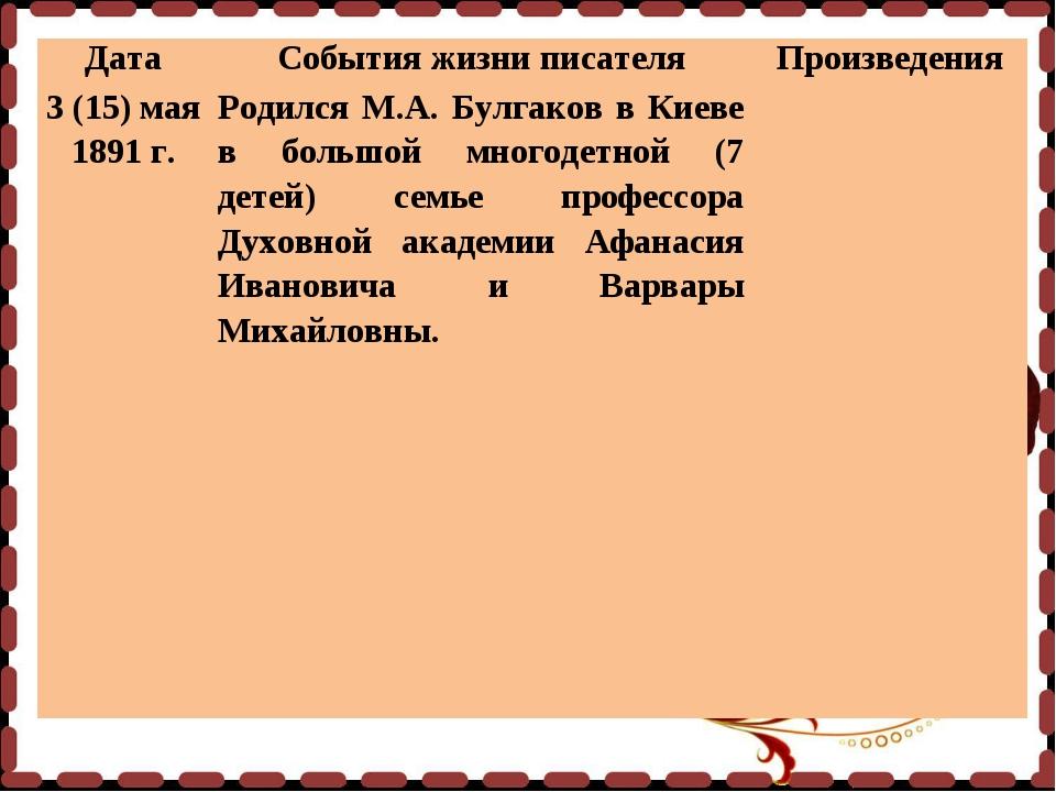 ДатаСобытия жизни писателяПроизведения 3 (15) мая 1891 г.Родился М.А. Булг...