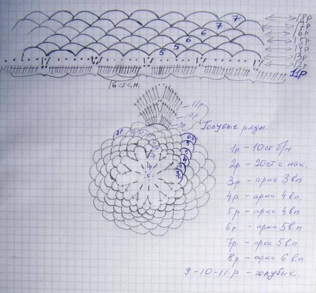 схема салфетки лебединое озеро