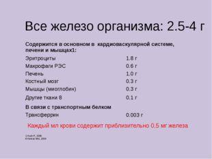 Все железо организма: 2.5-4 г Каждый мл крови содержит приблизительно 0,5 мг