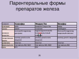 Парентеральные формы препаратов железа