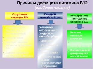 Причины дефицита витамина В12 (наиболее частые) Отсутствие секреции ВФ Атрофи