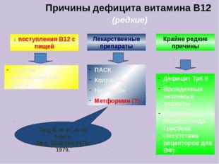 Причины дефицита витамина В12 (редкие) Ting R. et al., Arch Intern Med.2006;