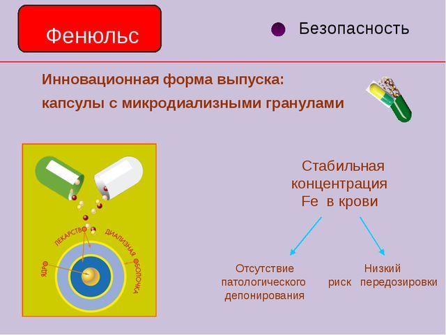 Безопасность Стабильная концентрация Fe в крови Низкий риск передозировки Ин...