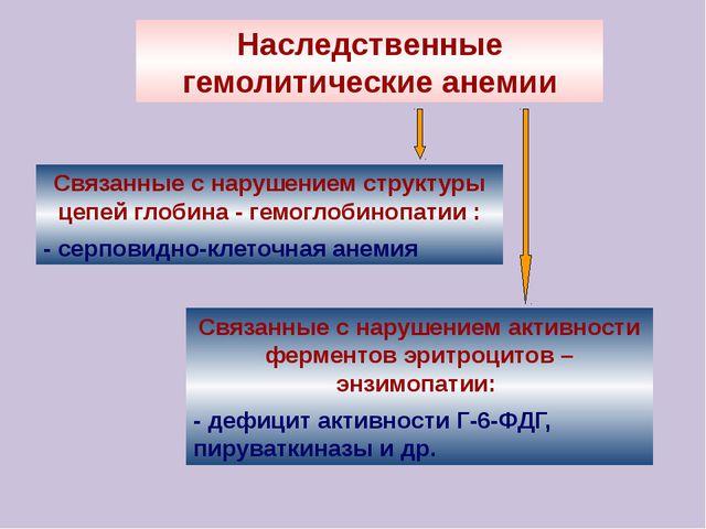 Наследственные гемолитические анемии Связанные с нарушением структуры цепей г...