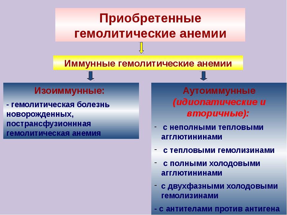 Приобретенные гемолитические анемии Иммунные гемолитические анемии Изоиммунны...