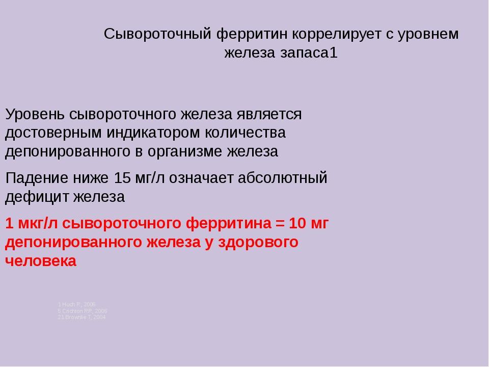 Сывороточный ферритин коррелирует с уровнем железа запаса1 Уровень сывороточ...