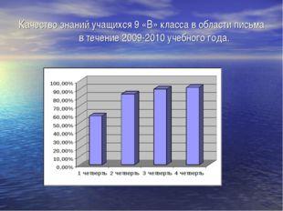 Качество знаний учащихся 9 «В» класса в области письма в течение 2009-2010 уч