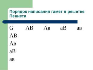 Порядок написания гамет в решетке Пеннета GАВАваВав АВ Ав аВ
