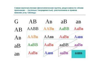 Самая малочисленная фенотипическая группа, рецессивна по обоим признакам – (з